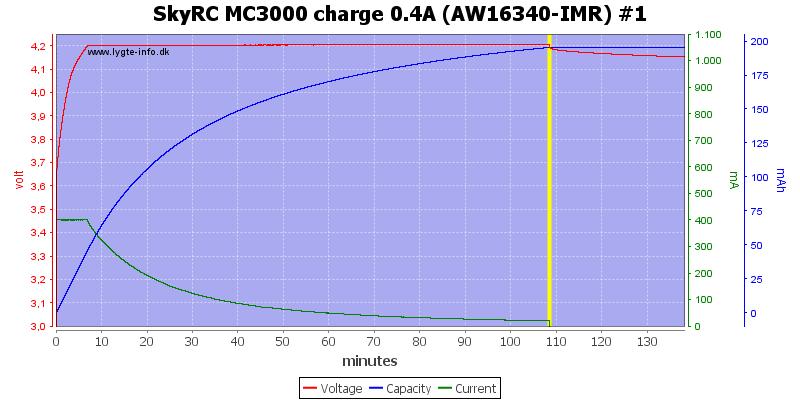 SkyRC%20MC3000%20charge%200.4A%20(AW16340-IMR)%20%231