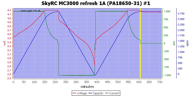 SkyRC%20MC3000%20refresh%201A%20(PA18650-31)%20%231