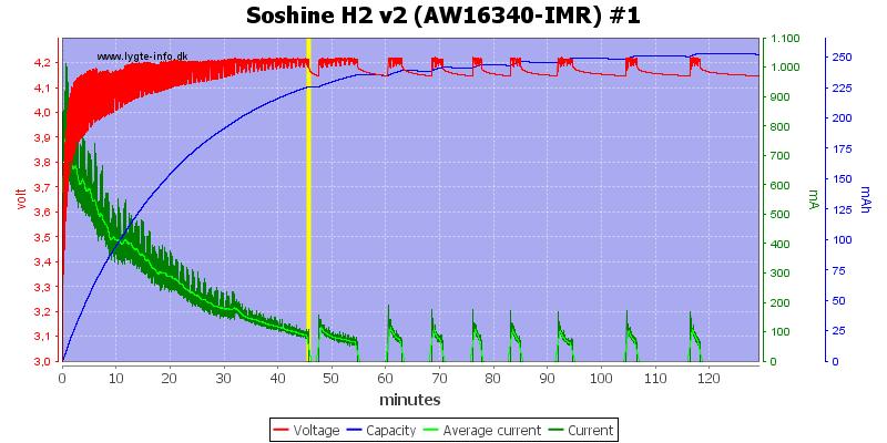 Soshine%20H2%20v2%20(AW16340-IMR)%20%231