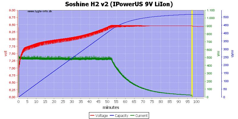 Soshine%20H2%20v2%20(IPowerUS%209V%20LiIon)