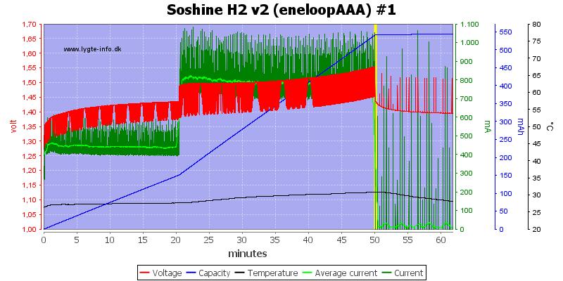 Soshine%20H2%20v2%20(eneloopAAA)%20%231
