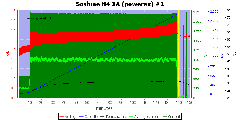 Soshine%20H4%201A%20(powerex)%20%231