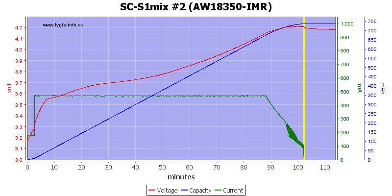 SC-S1mix%20%232%20(AW18350-IMR)