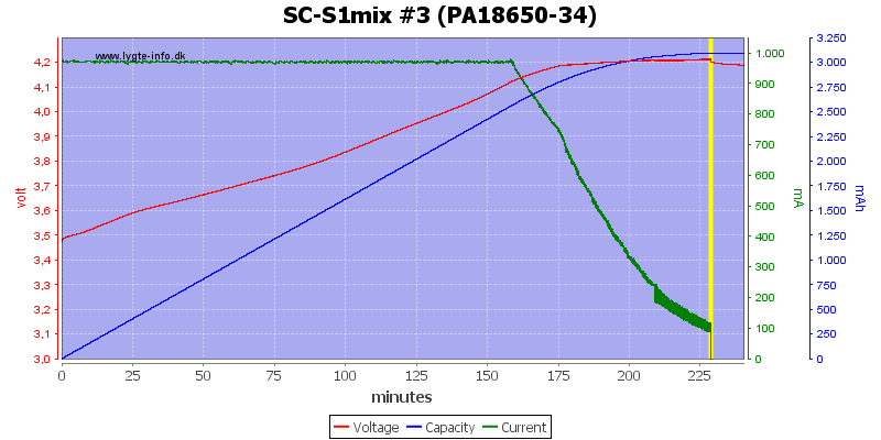 SC-S1mix%20%233%20(PA18650-34)