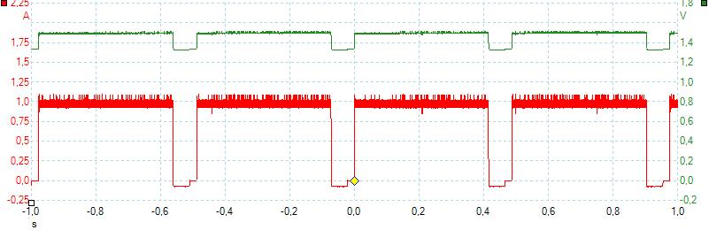 ChartNiMHCharge