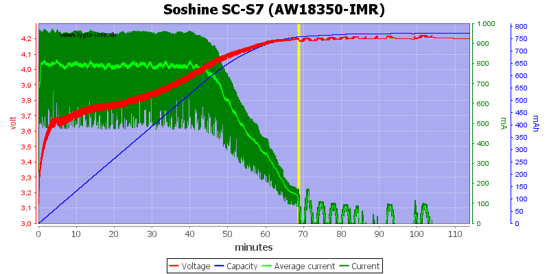 Soshine%20SC-S7%20(AW18350-IMR)