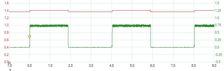Eneloop+Enelop%20Filtered
