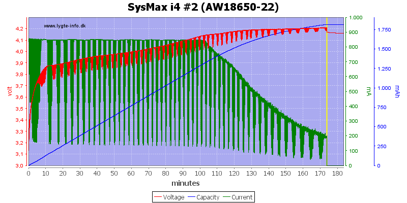 SysMax%20i4%20%232%20(AW18650-22)