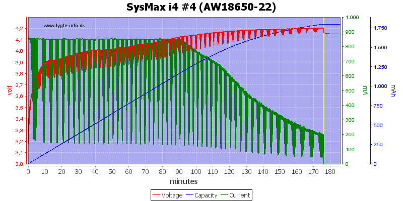 SysMax%20i4%20%234%20(AW18650-22)