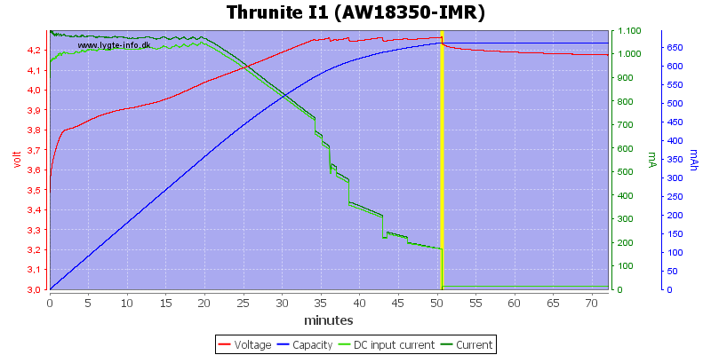 Thrunite%20I1%20(AW18350-IMR)