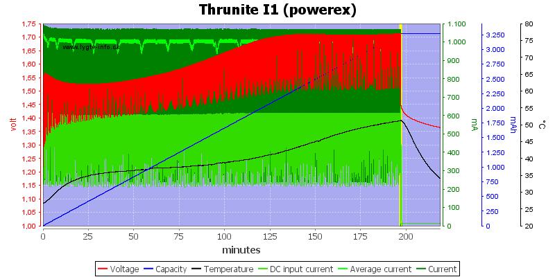 Thrunite%20I1%20(powerex)
