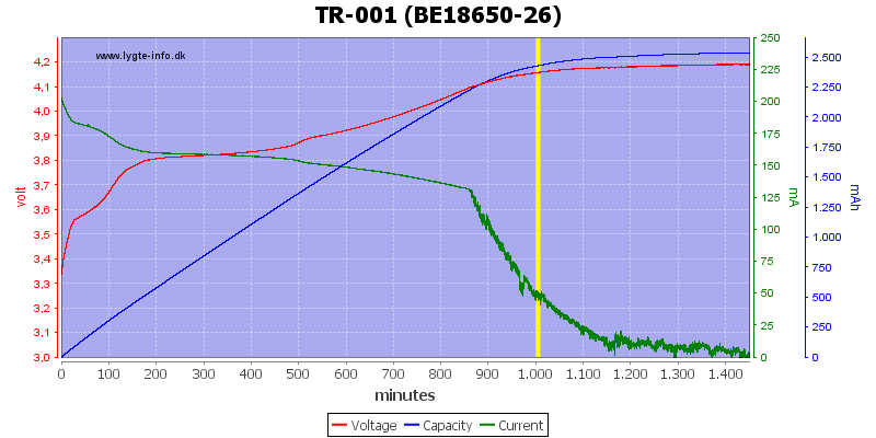 TR-001%20(BE18650-26)