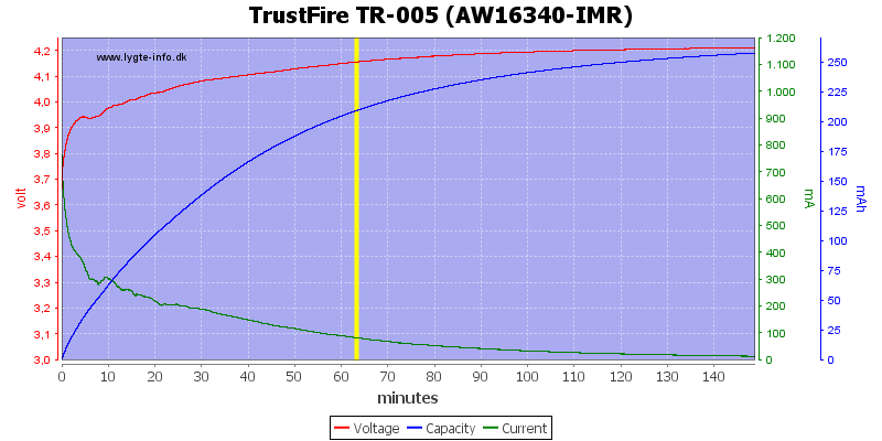 TrustFire%20TR-005%20(AW16340-IMR)