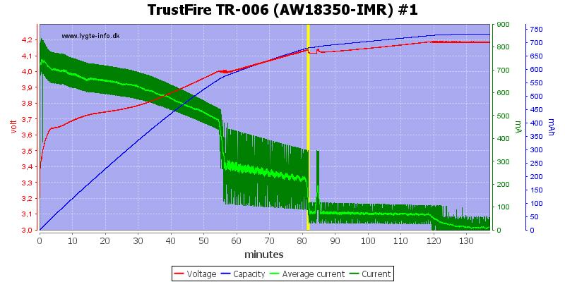 TrustFire%20TR-006%20(AW18350-IMR)%20%231