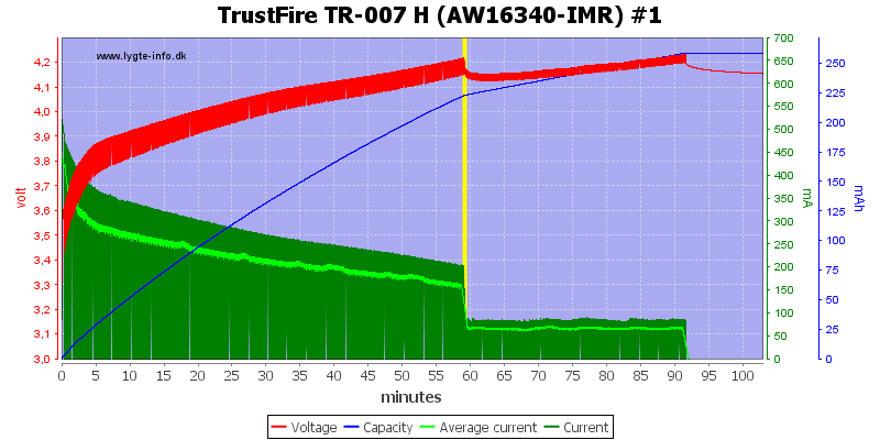 TrustFire%20TR-007%20H%20(AW16340-IMR)%20%231