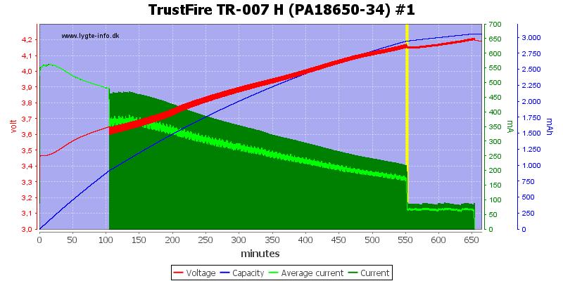 TrustFire%20TR-007%20H%20(PA18650-34)%20%231
