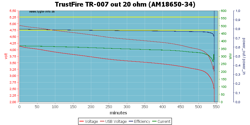 TrustFire%20TR-007%20out%2020%20ohm%20(AM18650-34)