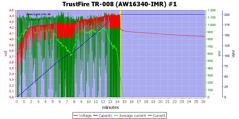 TrustFire%20TR-008%20(AW16340-IMR)%20%231