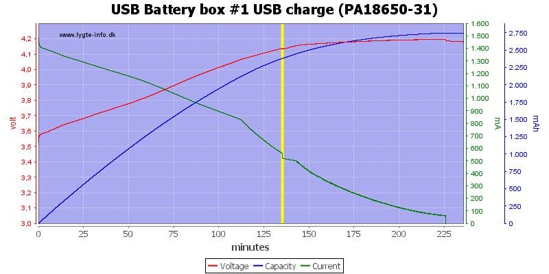 USB%20Battery%20box%20%231%20USB%20charge%20(PA18650-31)