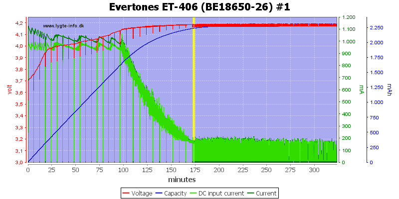 Evertones%20ET-406%20(BE18650-26)%20%231