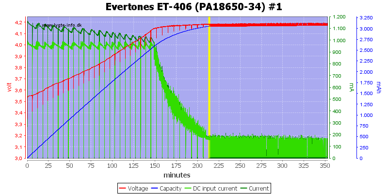 Evertones%20ET-406%20(PA18650-34)%20%231