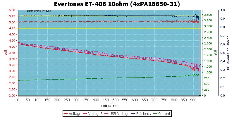 Evertones%20ET-406%2010ohm%20(4xPA18650-31)