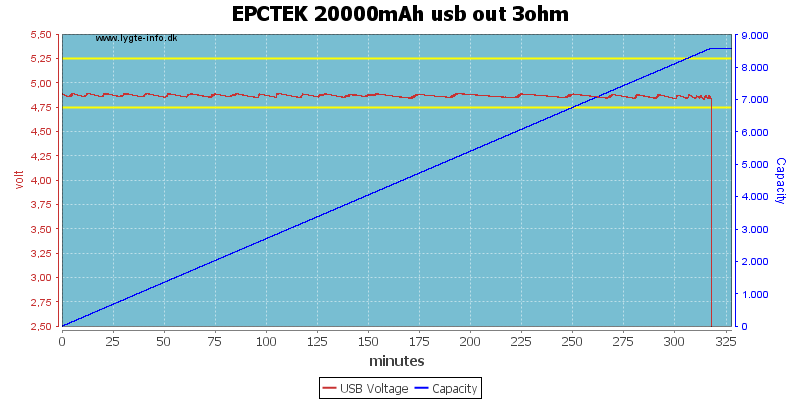 EPCTEK%2020000mAh%20usb%20out%203ohm