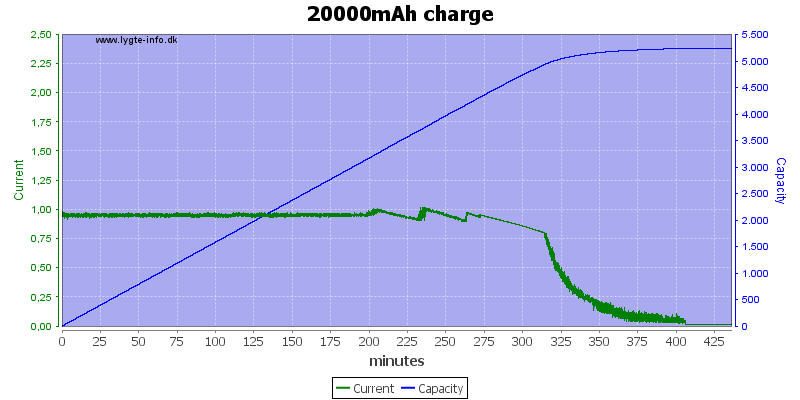 20000mAh%20charge