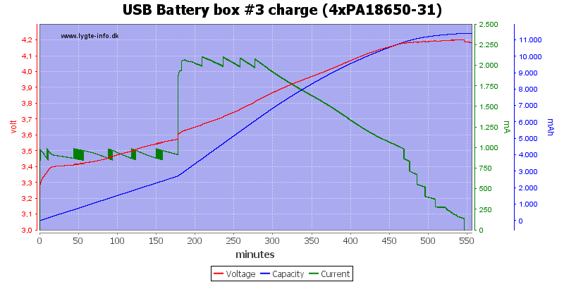 USB%20Battery%20box%20%233%20charge%20(4xPA18650-31)