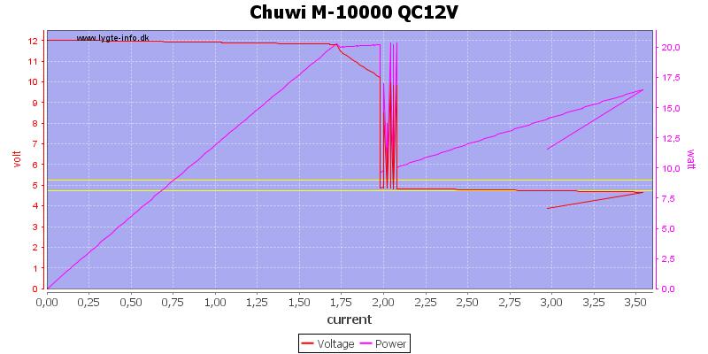 Chuwi%20M-10000%20QC12V%20load%20sweep