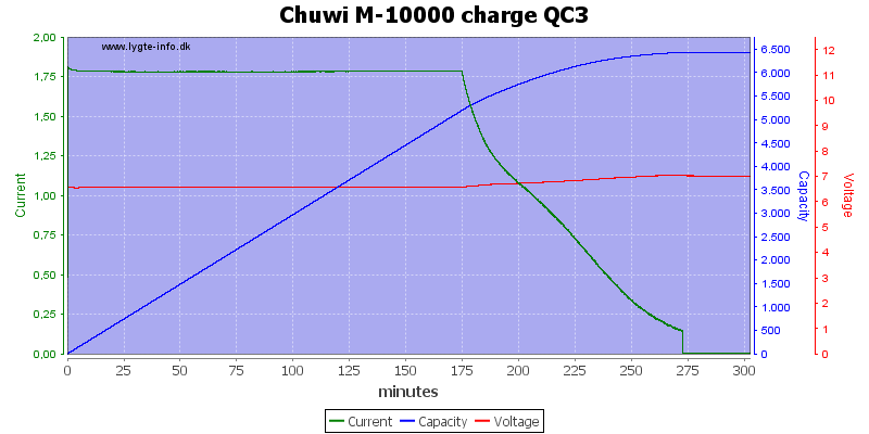 Chuwi%20M-10000%20charge%20QC3