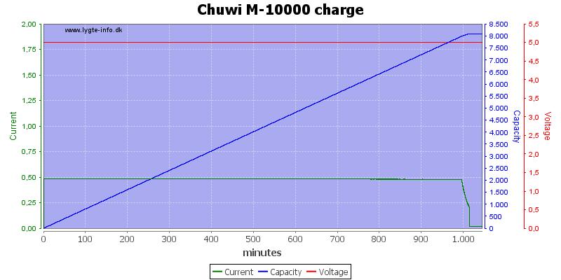 Chuwi%20M-10000%20charge