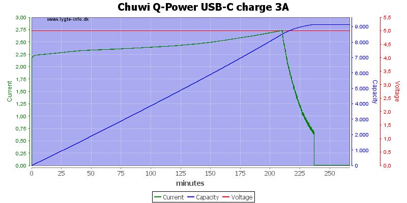 Chuwi%20Q-Power%20USB-C%20charge%203A