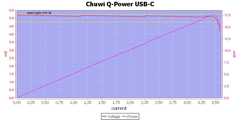 Chuwi%20Q-Power%20USB-C%20load%20sweep