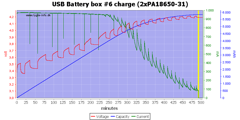 USB%20Battery%20box%20%236%20charge%20(2xPA18650-31)
