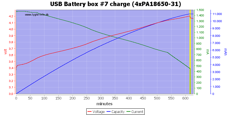 USB%20Battery%20box%20%237%20charge%20(4xPA18650-31)