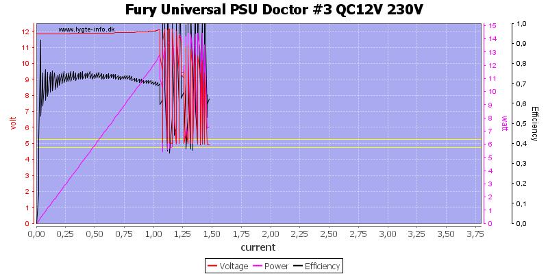 Fury%20Universal%20PSU%20Doctor%20%233%20QC12V%20230V%20load%20sweep
