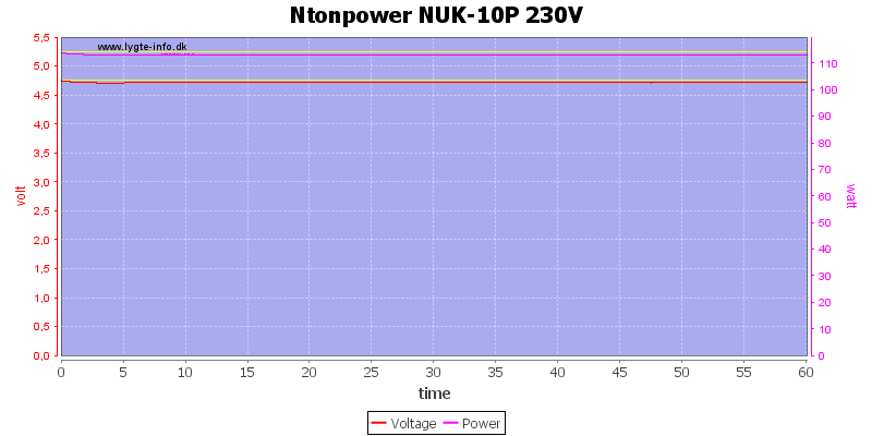 Ntonpower%20NUK-10P%20230V%20load%20test