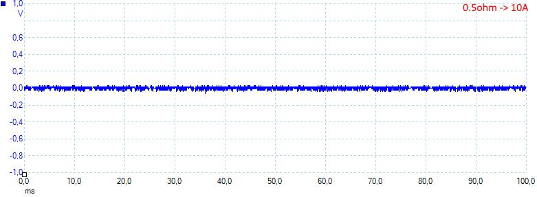 0.5ohm