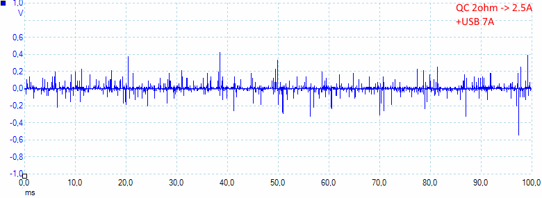 QC2ohm5V+7A