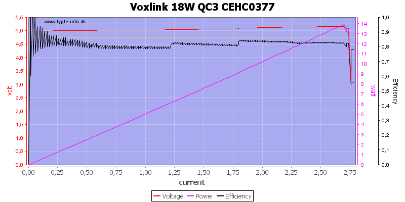 Voxlink%2018W%20QC3%20CEHC0377%20load%20sweep