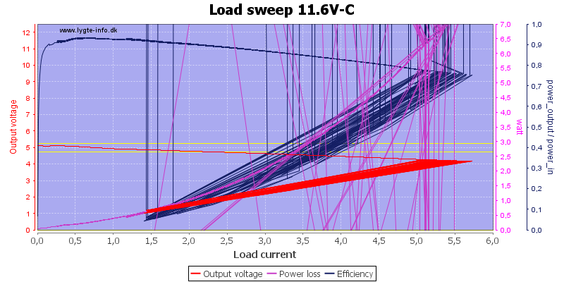 Load%20sweep%2011.6V-C