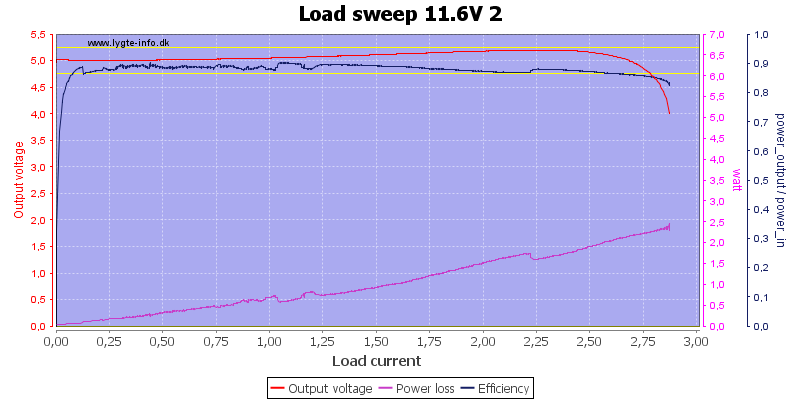 Load%20sweep%2011.6V%202