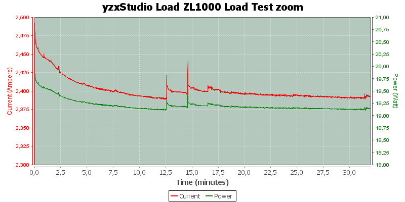 test review of yzxstudio load zl1000 yzxstudio%20load%20zl1000%20load%20test%20zoom