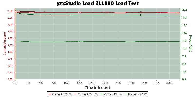 yzxStudio%20Load%20ZL1000%20Load%20Test
