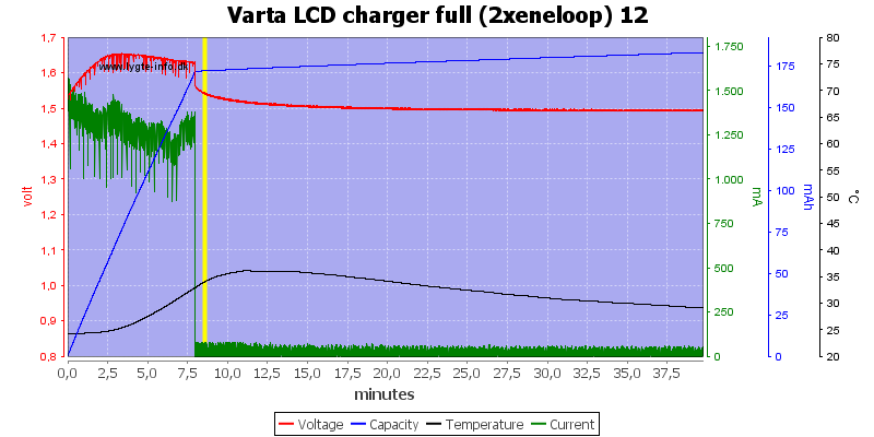 Varta%20LCD%20charger%20full%20(2xeneloop)%2012