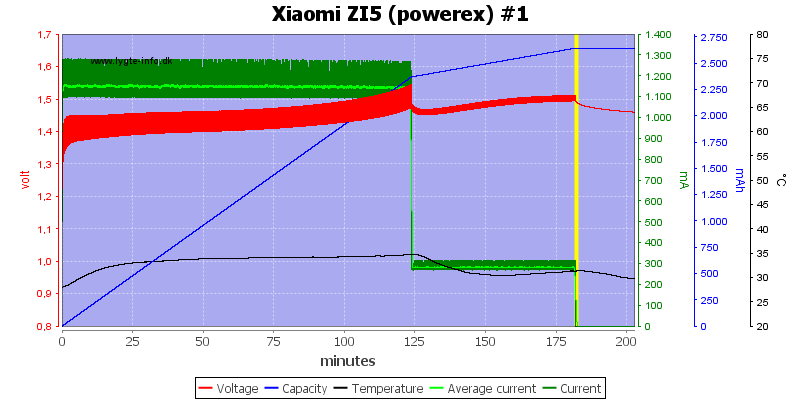 Xiaomi%20ZI5%20(powerex)%20%231
