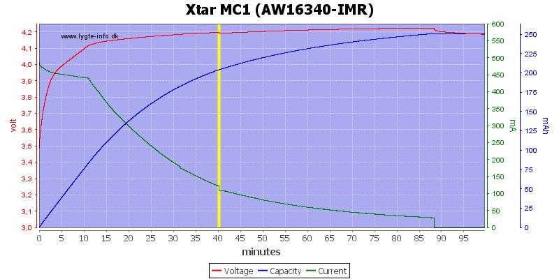 Xtar%20MC1%20(AW16340-IMR)