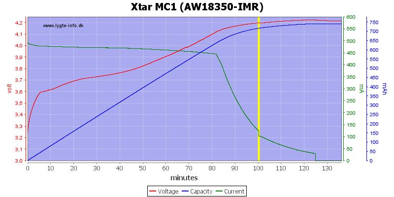 Xtar%20MC1%20(AW18350-IMR)
