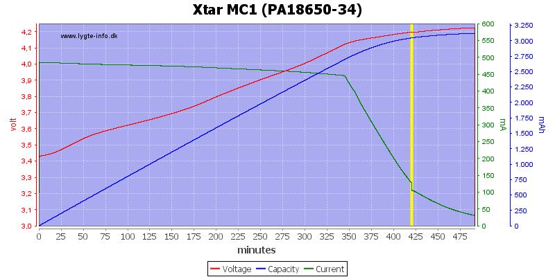 Xtar%20MC1%20(PA18650-34)